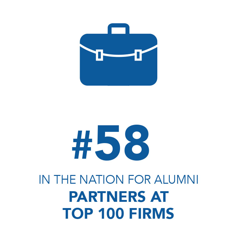 #58 in the Nation for Alumni Partners at Top 100 Firms