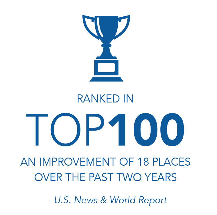 Ranked in Top 100, An Improvement of 18 Places