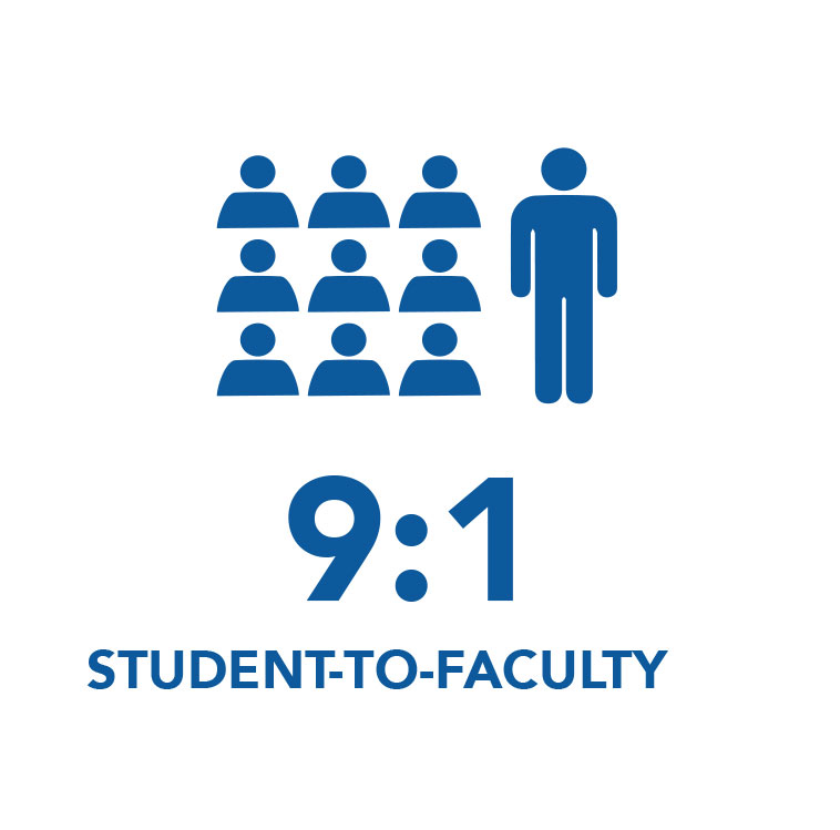 9:1 Student-to-Faculty