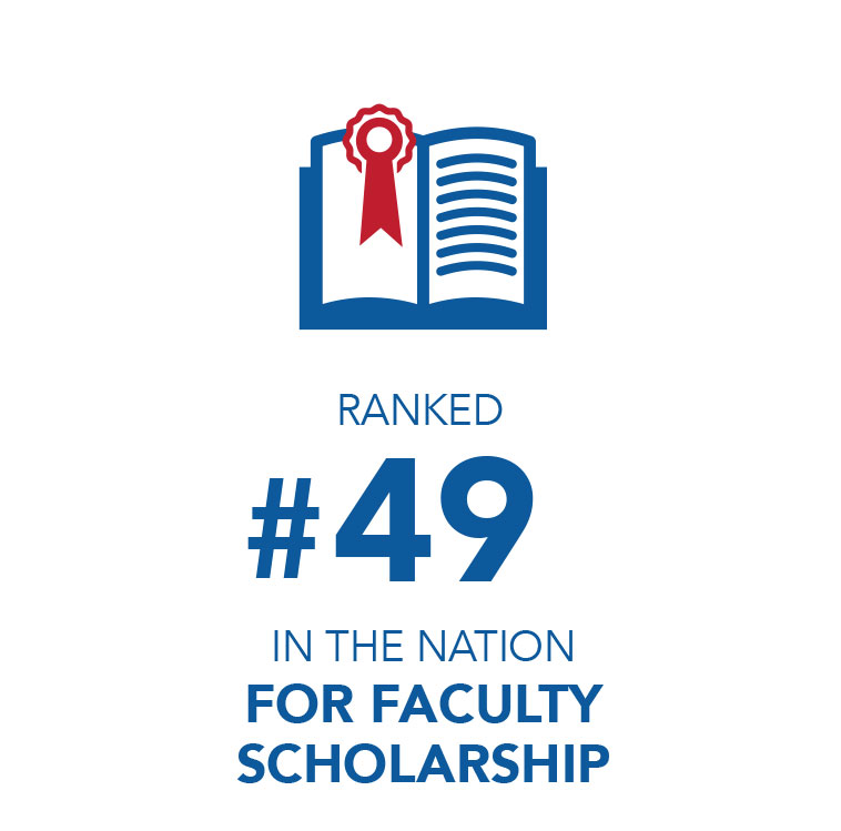 Ranked #49 in the nation for Faculty Scholarship